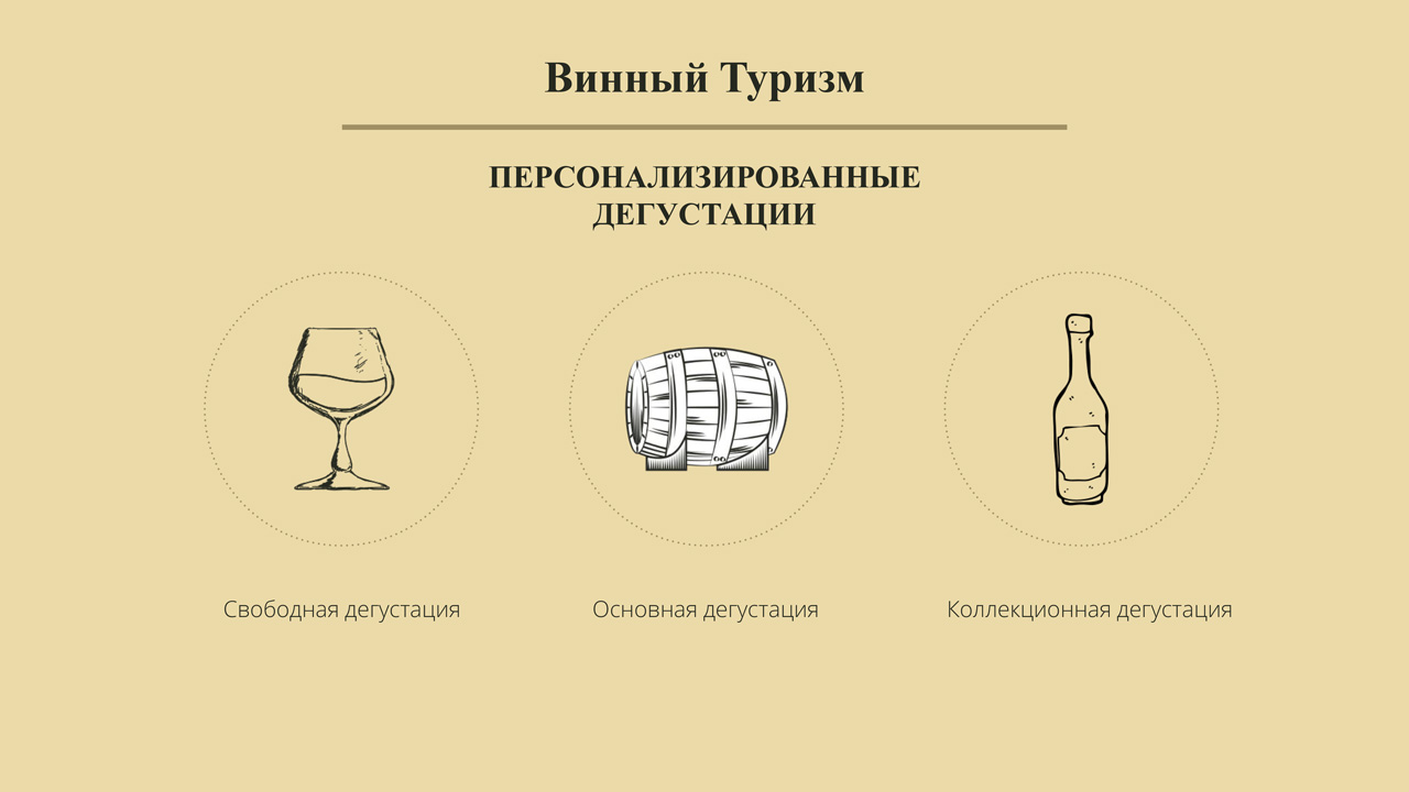 Презентация винный туризм