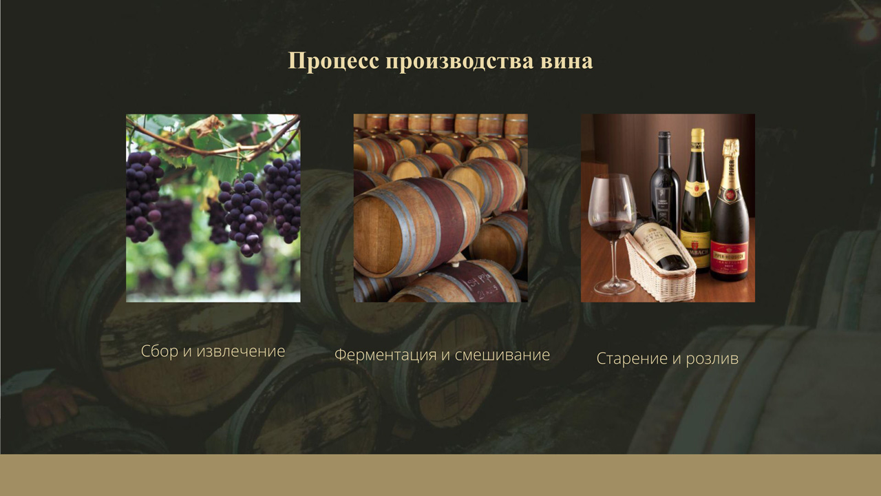 Презентация процесс производства вина