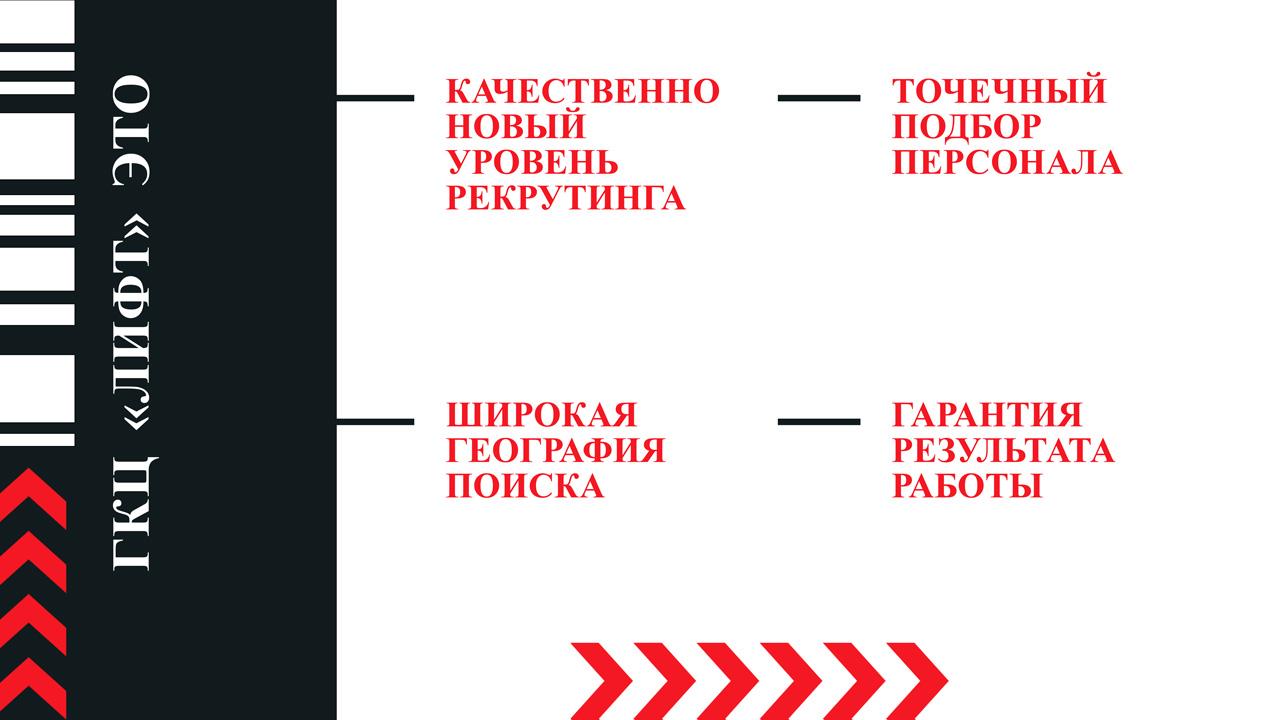 Картинки презентации кадрового агентства